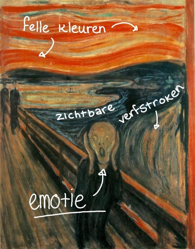 1893 - Edvard Munch, De Schreeuw